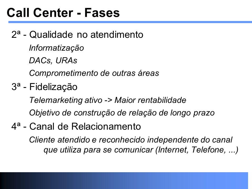 2ª - Qualidade no atendimento Informatização DACs, URAs Comprometimento de outras áreas 3ª - Fidelização Telemarketing ativo -> Maior rentabilidade Ob