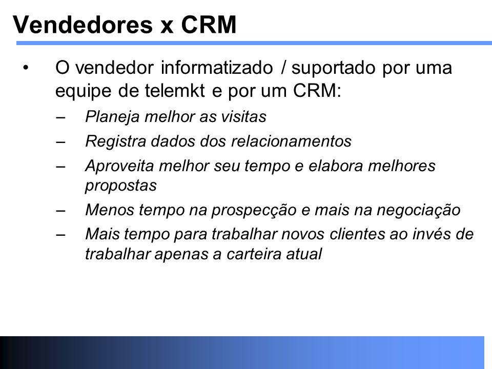 O vendedor informatizado / suportado por uma equipe de telemkt e por um CRM: –Planeja melhor as visitas –Registra dados dos relacionamentos –Aproveita