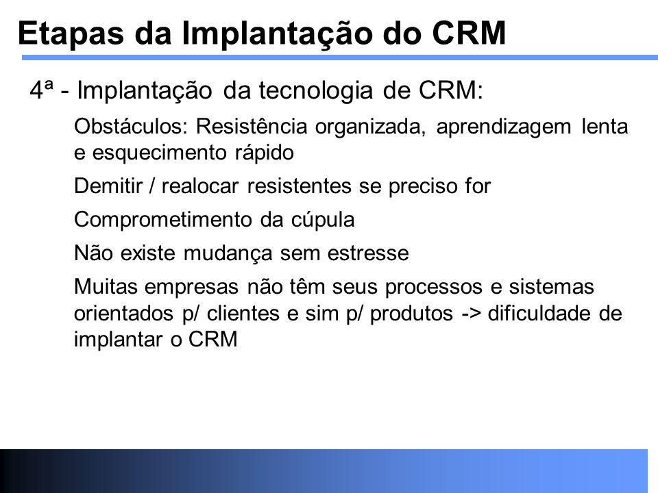 4ª - Implantação da tecnologia de CRM: Obstáculos: Resistência organizada, aprendizagem lenta e esquecimento rápido Demitir / realocar resistentes se