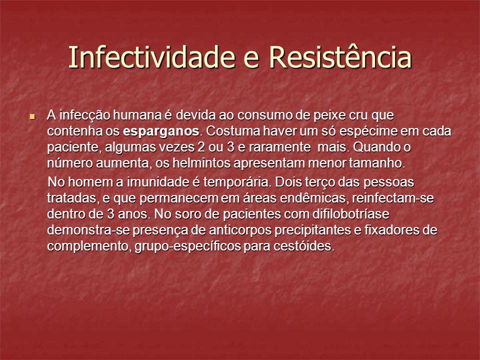 Infectividade e Resistência A infecção humana é devida ao consumo de peixe cru que contenha os esparganos. Costuma haver um só espécime em cada pacien