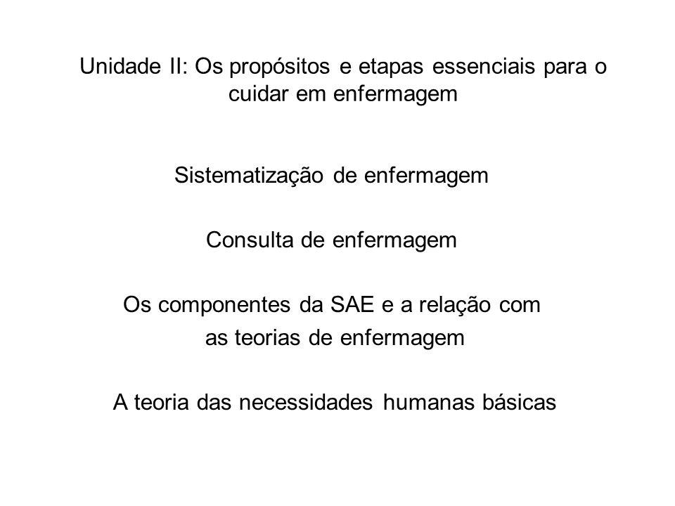 Unidade II: Os propósitos e etapas essenciais para o cuidar em enfermagem Sistematização de enfermagem Consulta de enfermagem Os componentes da SAE e a relação com as teorias de enfermagem A teoria das necessidades humanas básicas