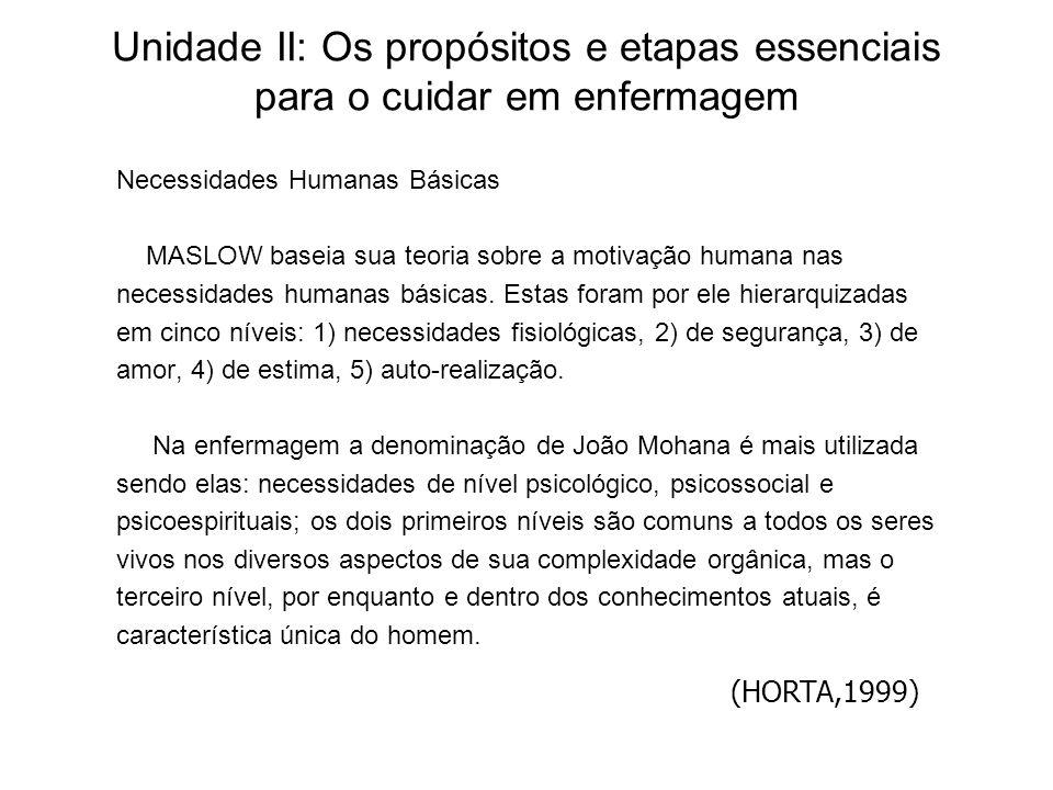 Unidade II: Os propósitos e etapas essenciais para o cuidar em enfermagem Necessidades Humanas Básicas MASLOW baseia sua teoria sobre a motivação humana nas necessidades humanas básicas.