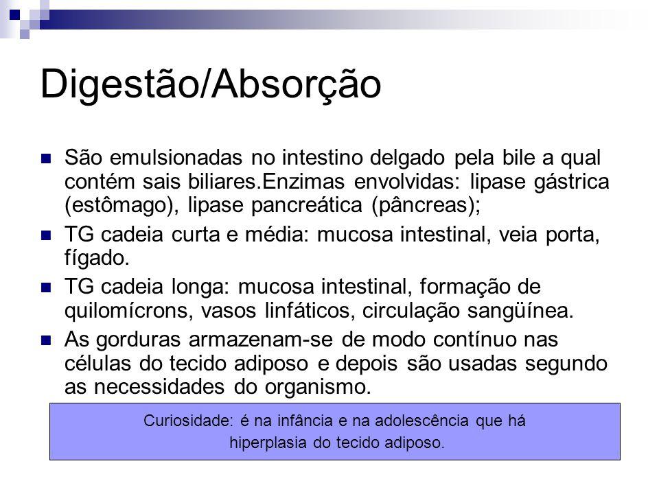 Digestão/Absorção São emulsionadas no intestino delgado pela bile a qual contém sais biliares.Enzimas envolvidas: lipase gástrica (estômago), lipase p