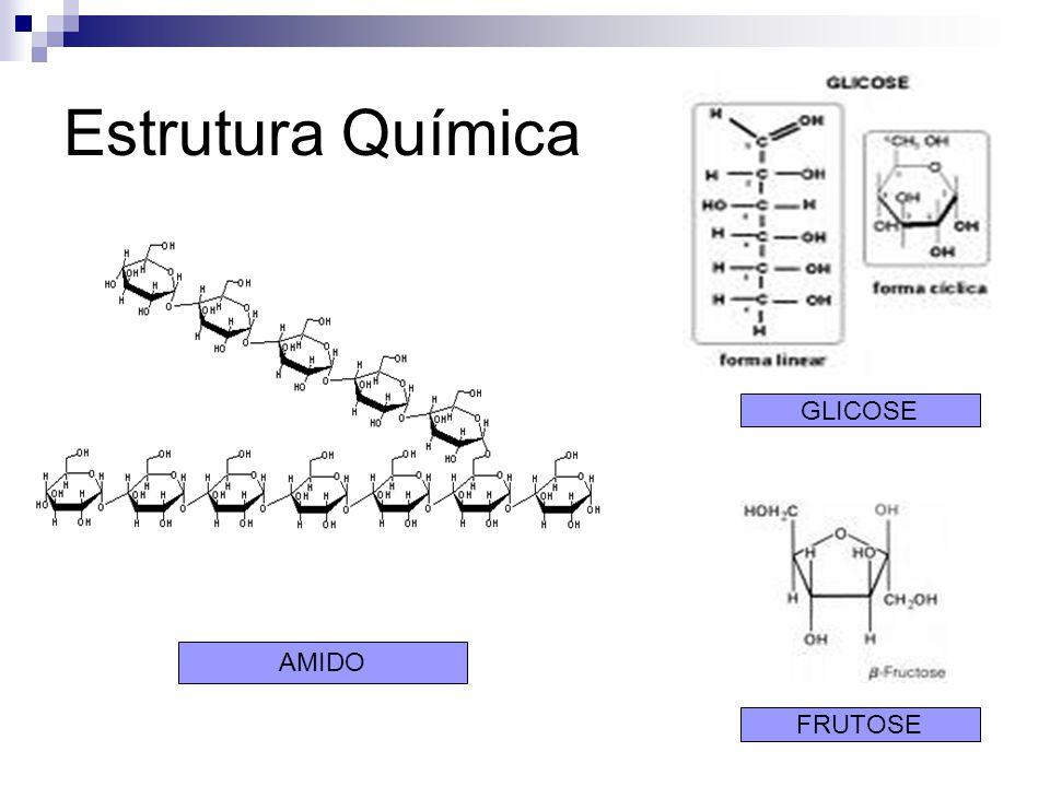 Estrutura Química AMIDO GLICOSE FRUTOSE