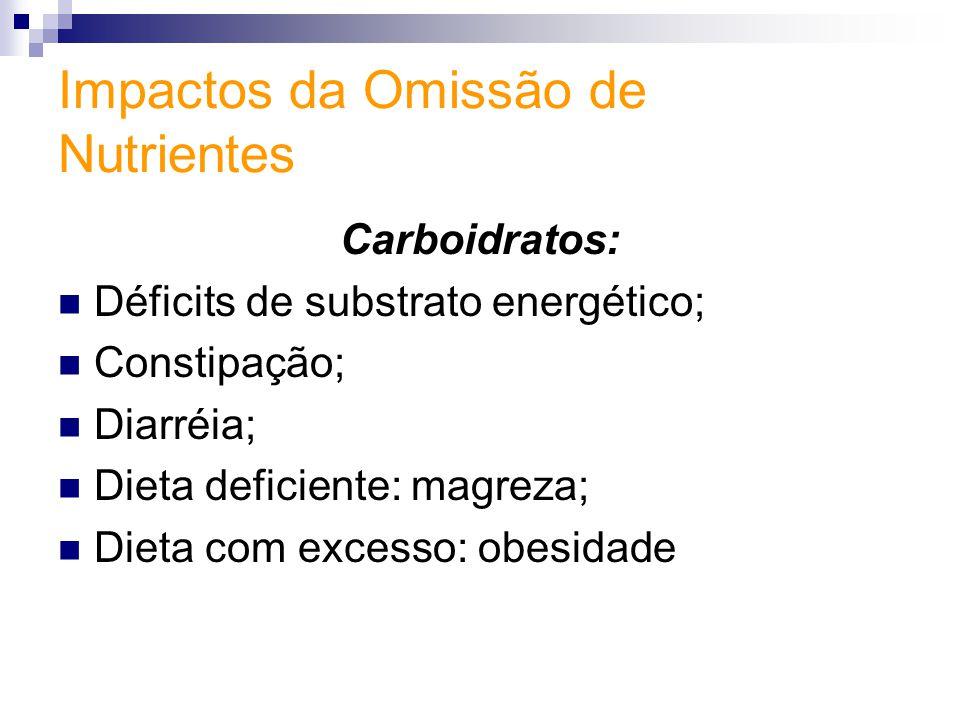 Impactos da Omissão de Nutrientes Carboidratos: Déficits de substrato energético; Constipação; Diarréia; Dieta deficiente: magreza; Dieta com excesso: