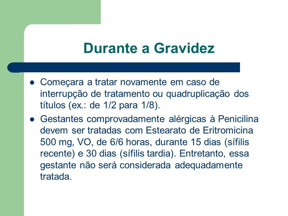 Durante a Gravidez Começara a tratar novamente em caso de interrupção de tratamento ou quadruplicação dos títulos (ex.: de 1/2 para 1/8).