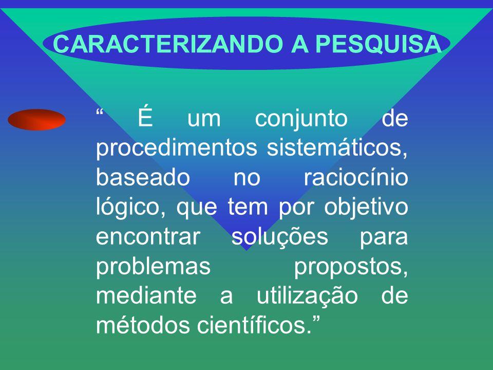 CARACTERIZANDO A PESQUISA É um conjunto de procedimentos sistemáticos, baseado no raciocínio lógico, que tem por objetivo encontrar soluções para prob
