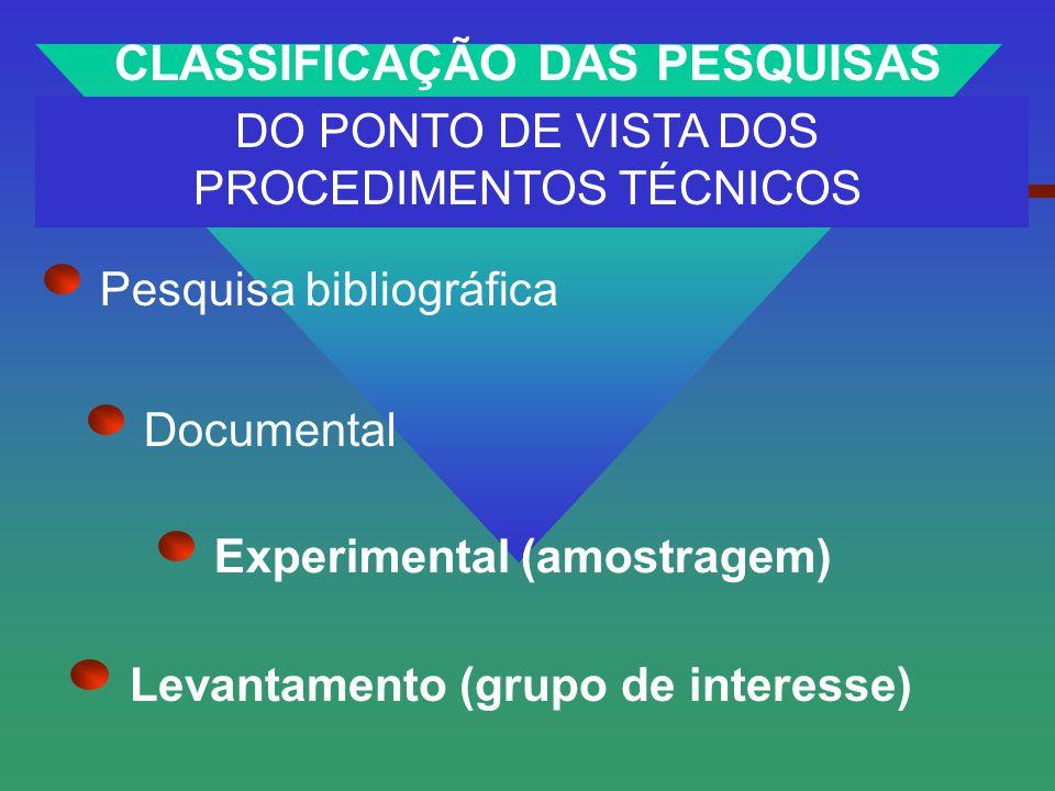 CLASSIFICAÇÃO DAS PESQUISAS DO PONTO DE VISTA DOS PROCEDIMENTOS TÉCNICOS Documental Pesquisa bibliográfica Experimental (amostragem) Levantamento (gru