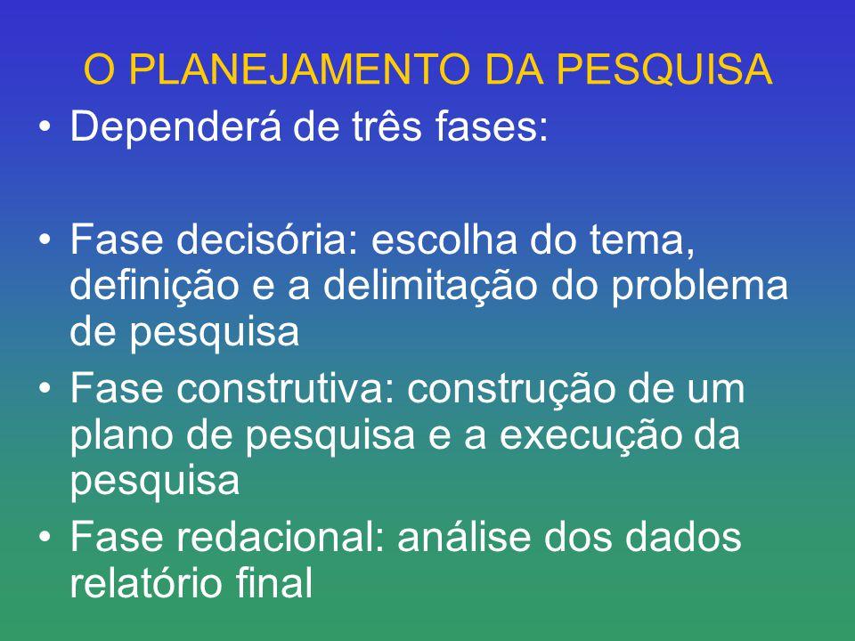 O PLANEJAMENTO DA PESQUISA Dependerá de três fases: Fase decisória: escolha do tema, definição e a delimitação do problema de pesquisa Fase construtiv