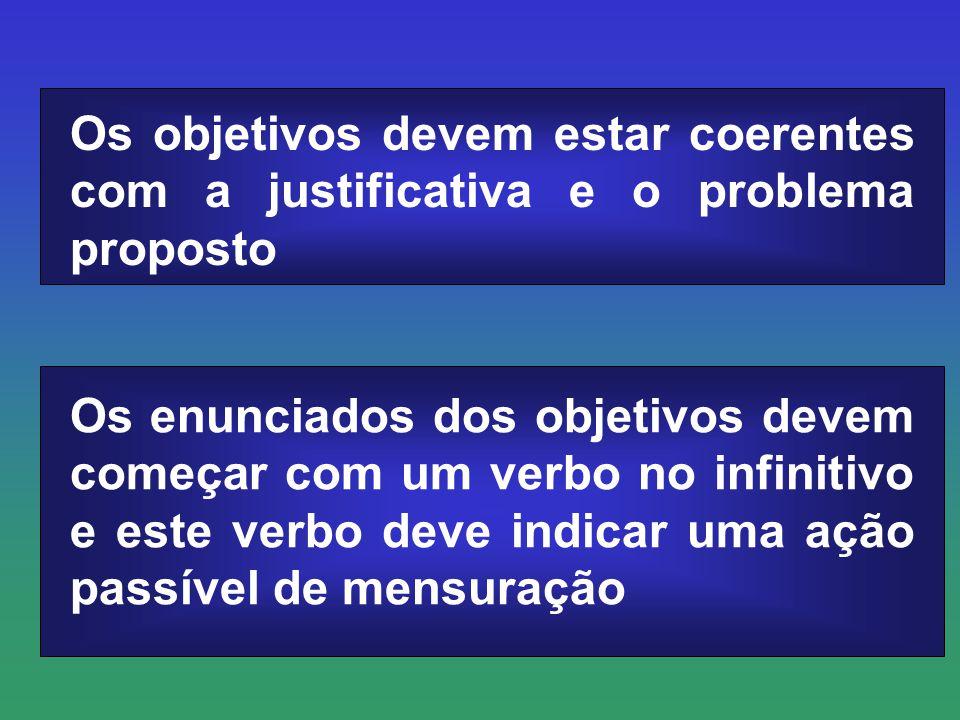 Os objetivos devem estar coerentes com a justificativa e o problema proposto Os enunciados dos objetivos devem começar com um verbo no infinitivo e es