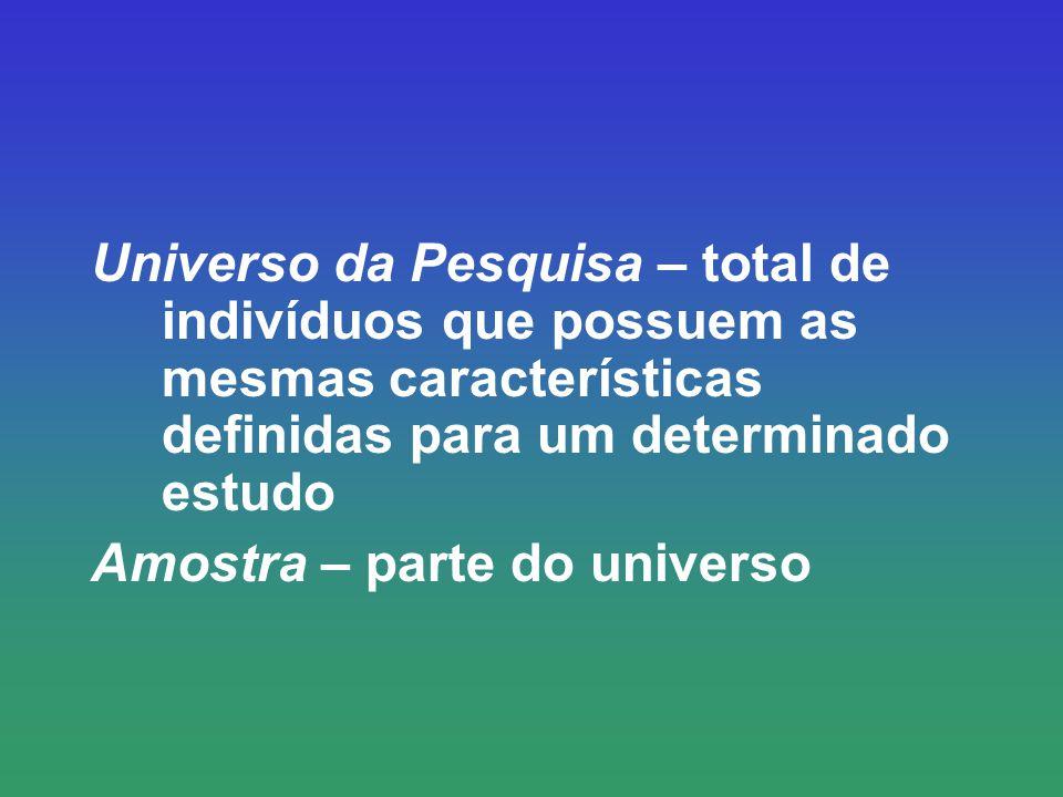 Universo da Pesquisa – total de indivíduos que possuem as mesmas características definidas para um determinado estudo Amostra – parte do universo