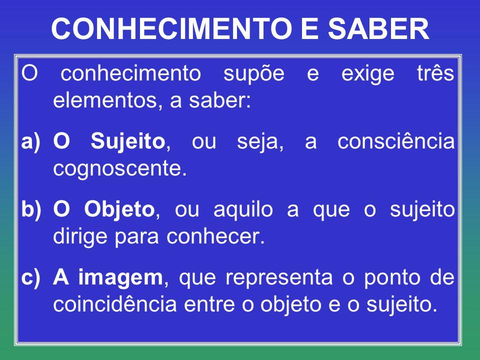 CONHECIMENTO E SABER O conhecimento supõe e exige três elementos, a saber: a)O Sujeito, ou seja, a consciência cognoscente. b)O Objeto, ou aquilo a qu