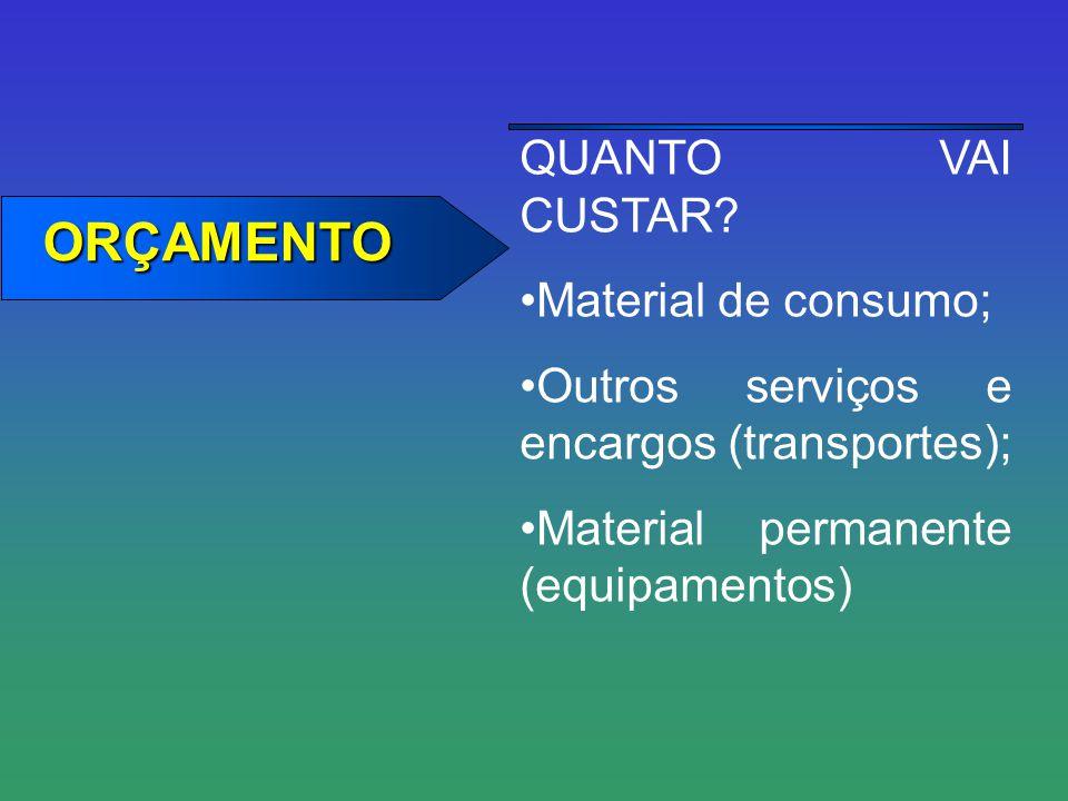 ORÇAMENTO ORÇAMENTO QUANTO VAI CUSTAR? Material de consumo; Outros serviços e encargos (transportes); Material permanente (equipamentos)