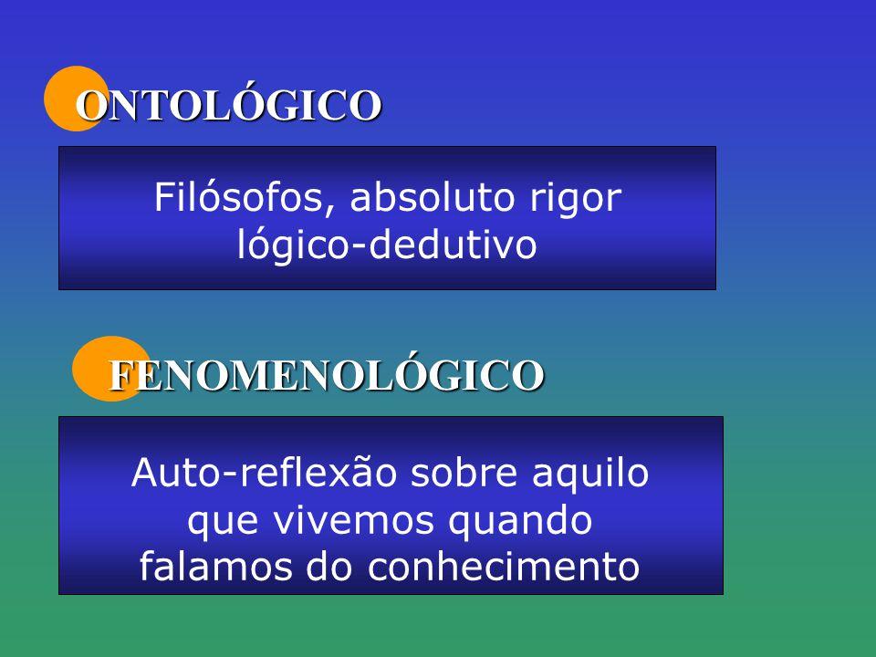 ONTOLÓGICO Filósofos, absoluto rigor lógico-dedutivo FENOMENOLÓGICO Auto-reflexão sobre aquilo que vivemos quando falamos do conhecimento