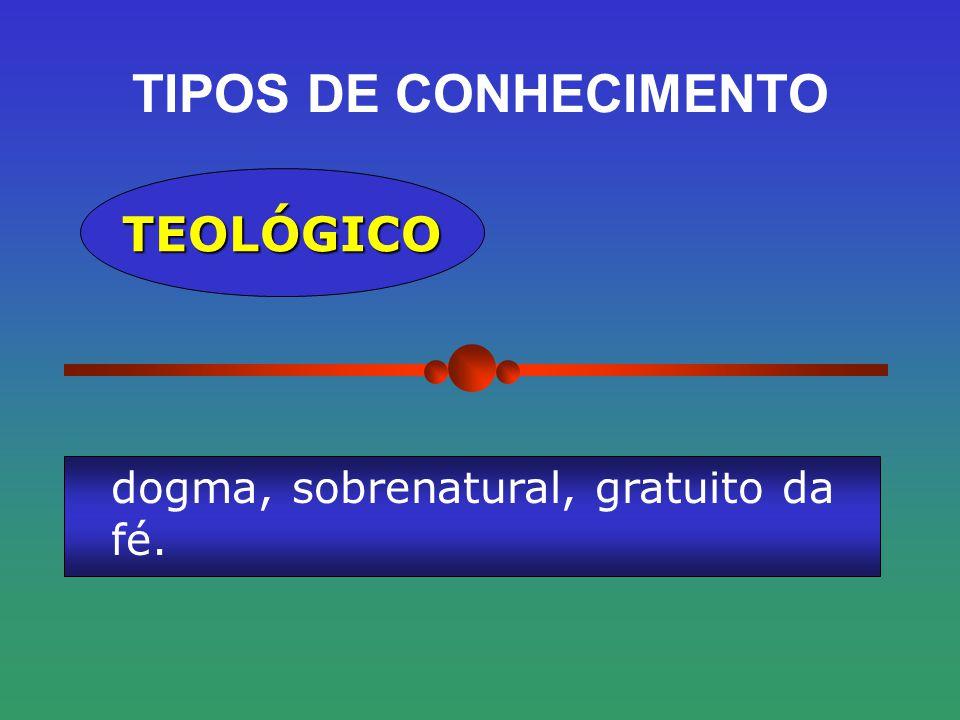 TIPOS DE CONHECIMENTO TEOLÓGICO dogma, sobrenatural, gratuito da fé.