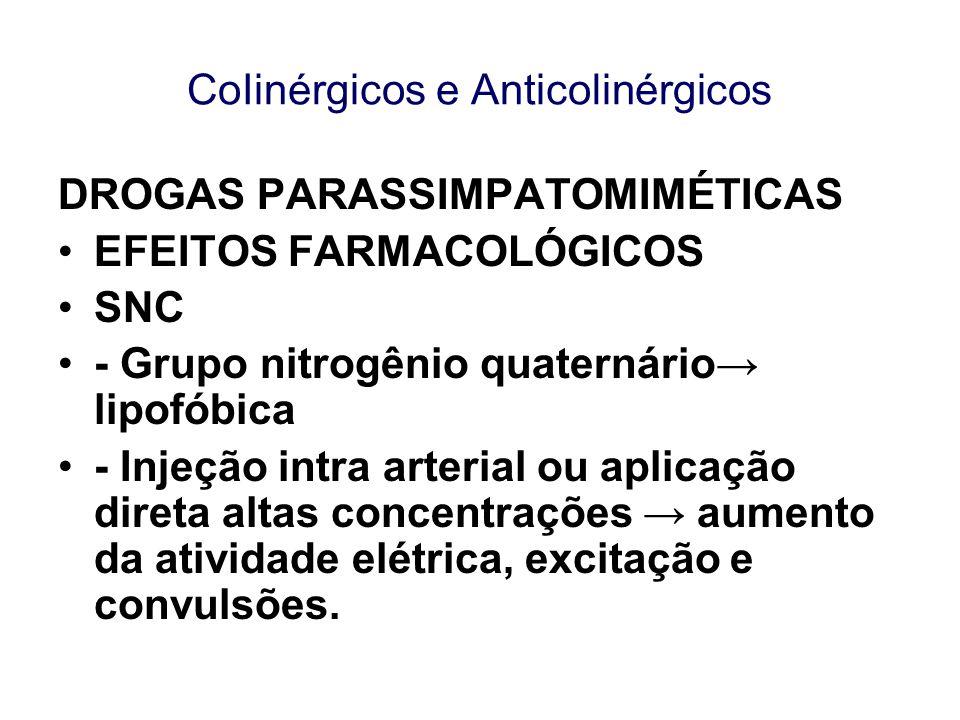 CoIinérgicos e Anticolinérgicos DROGAS PARASSIMPATOMIMÉTICAS EFEITOS FARMACOLÓGICOS SNC - Grupo nitrogênio quaternário lipofóbica - Injeção intra arte