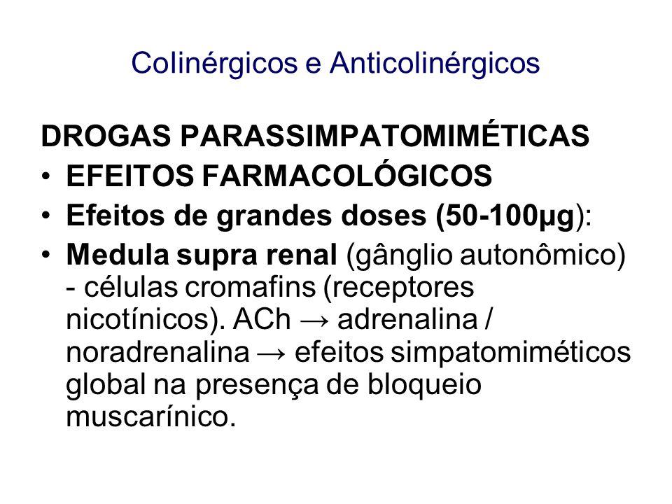 CoIinérgicos e Anticolinérgicos DROGAS PARASSIMPATOMIMÉTICAS EFEITOS FARMACOLÓGICOS Efeitos de grandes doses (50-100µg): Medula supra renal (gânglio a