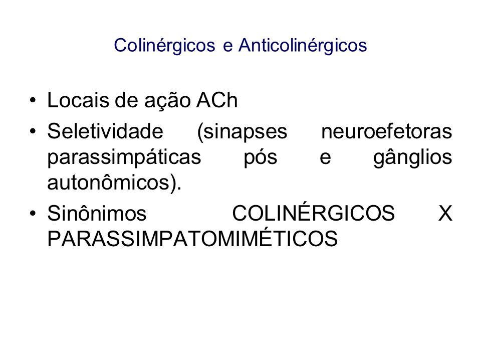 CoIinérgicos e Anticolinérgicos Locais de ação ACh Seletividade (sinapses neuroefetoras parassimpáticas pós e gânglios autonômicos). Sinônimos COLINÉR