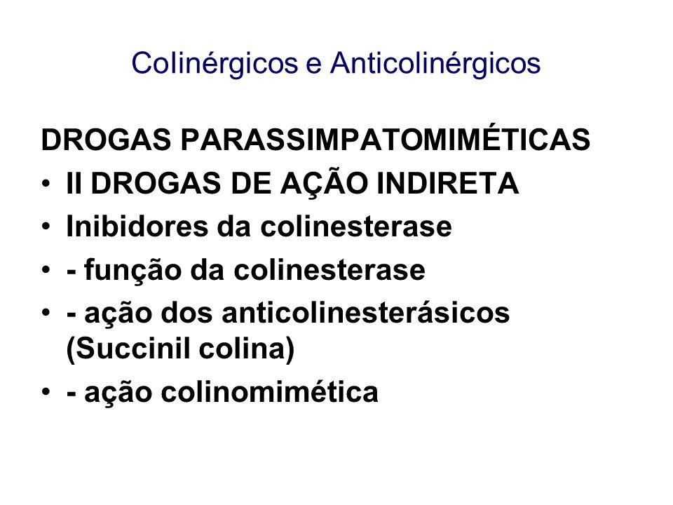 CoIinérgicos e Anticolinérgicos DROGAS PARASSIMPATOMIMÉTICAS II DROGAS DE AÇÃO INDIRETA Inibidores da colinesterase - função da colinesterase - ação d