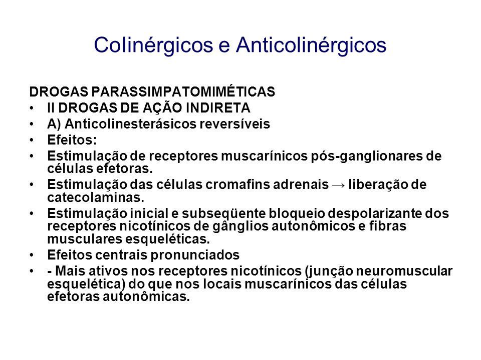 CoIinérgicos e Anticolinérgicos DROGAS PARASSIMPATOMIMÉTICAS II DROGAS DE AÇÃO INDIRETA A) Anticolinesterásicos reversíveis Efeitos: Estimulação de re