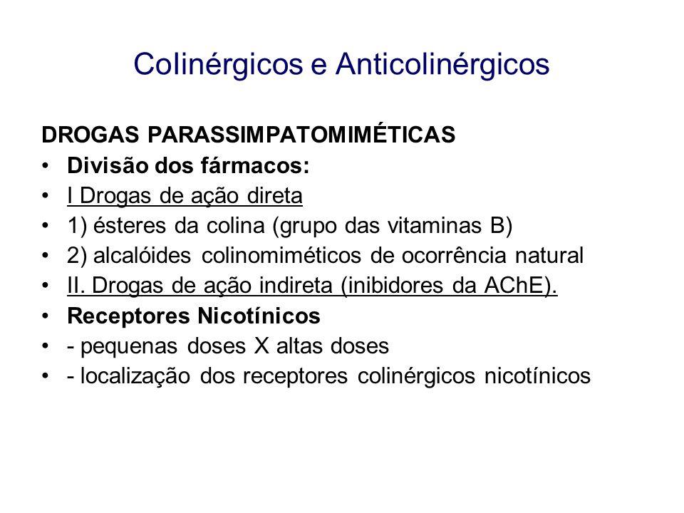 DROGAS PARASSIMPATOMIMÉTICAS Divisão dos fármacos: I Drogas de ação direta 1) ésteres da colina (grupo das vitaminas B) 2) alcalóides colinomiméticos