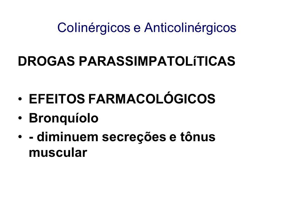 CoIinérgicos e Anticolinérgicos DROGAS PARASSIMPATOLíTICAS EFEITOS FARMACOLÓGICOS Bronquíolo - diminuem secreções e tônus muscular