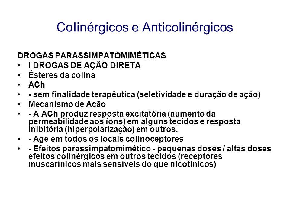 CoIinérgicos e Anticolinérgicos DROGAS PARASSIMPATOMIMÉTICAS I DROGAS DE AÇÃO DIRETA Ésteres da colina ACh - sem finalidade terapêutica (seletividade