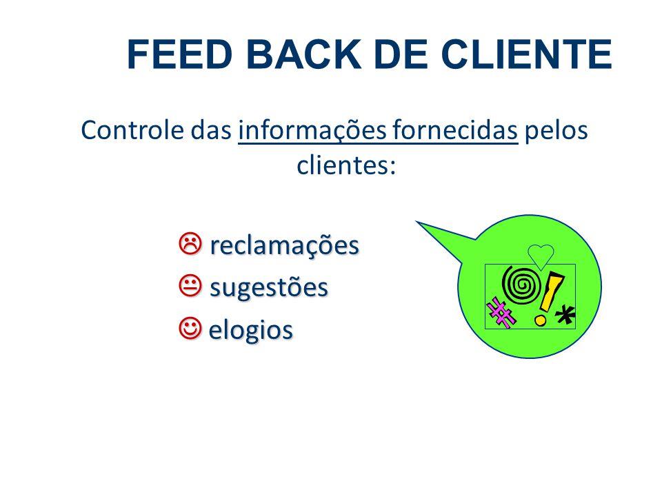 Controle das informações fornecidas pelos clientes: reclamações reclamações sugestões sugestões elogios elogios Controle das informações fornecidas pe