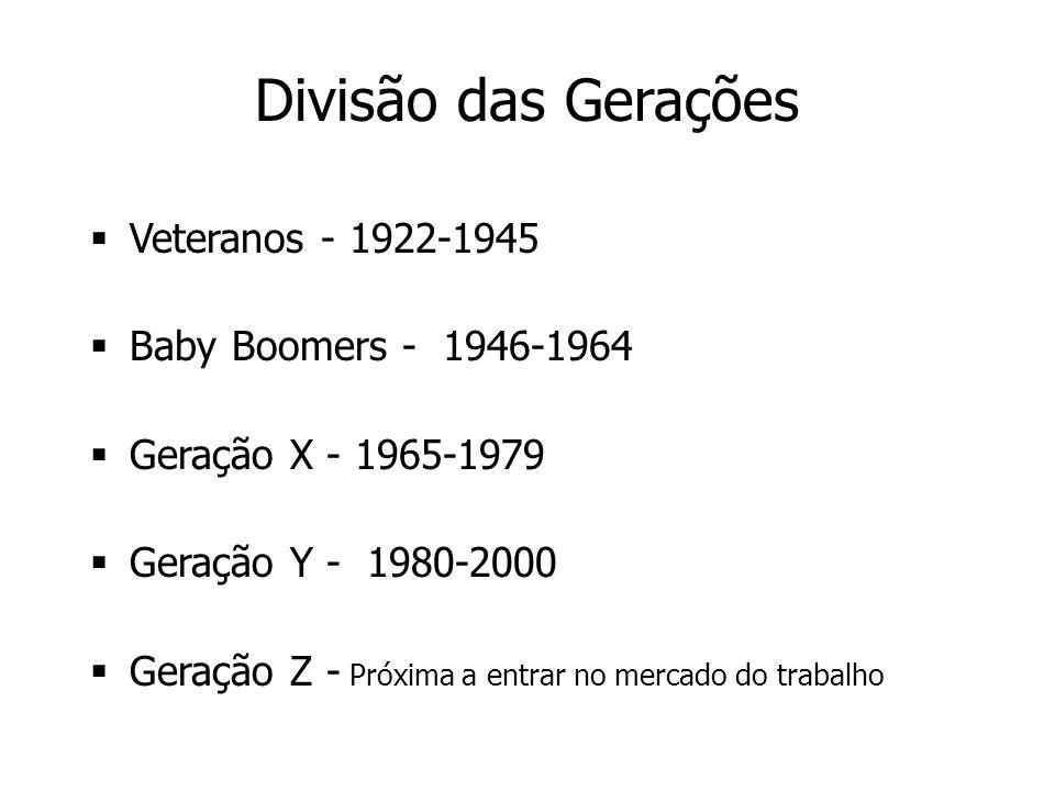 Divisão das Gerações Veteranos - 1922-1945 Baby Boomers - 1946-1964 Geração X - 1965-1979 Geração Y - 1980-2000 Geração Z - Próxima a entrar no mercado do trabalho