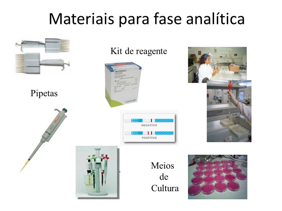 Materiais para fase analítica Kit de reagente Pipetas Meios de Cultura