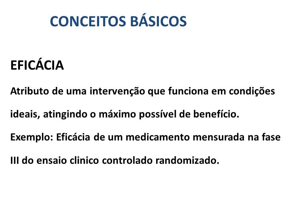 CONCEITOS BÁSICOS EFICÁCIA Atributo de uma intervenção que funciona em condições ideais, atingindo o máximo possível de benefício. Exemplo: Eficácia d