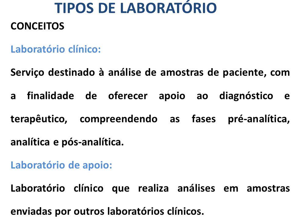TIPOS DE LABORATÓRIO CONCEITOS Laboratório clínico: Serviço destinado à análise de amostras de paciente, com a finalidade de oferecer apoio ao diagnós