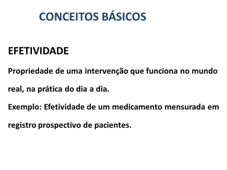 CONCEITOS BÁSICOS EFETIVIDADE Propriedade de uma intervenção que funciona no mundo real, na prática do dia a dia.