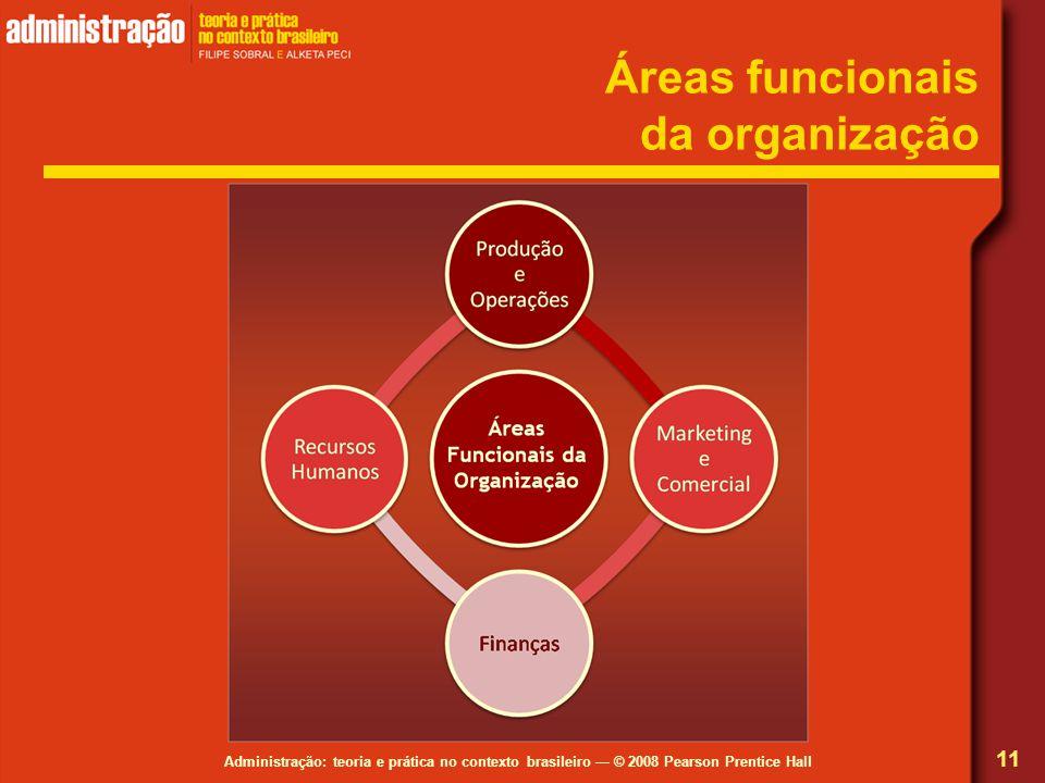 Administração: teoria e prática no contexto brasileiro © 2008 Pearson Prentice Hall Áreas funcionais da organização 11