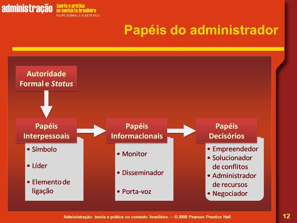 Administração: teoria e prática no contexto brasileiro © 2008 Pearson Prentice Hall Papéis do administrador 12