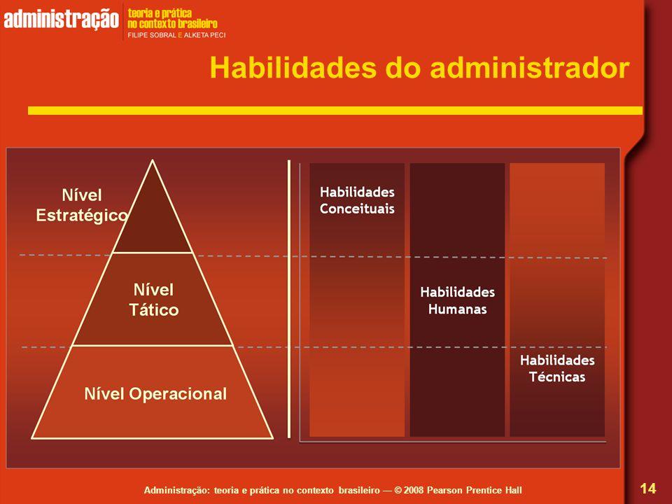 Administração: teoria e prática no contexto brasileiro © 2008 Pearson Prentice Hall Habilidades do administrador 14