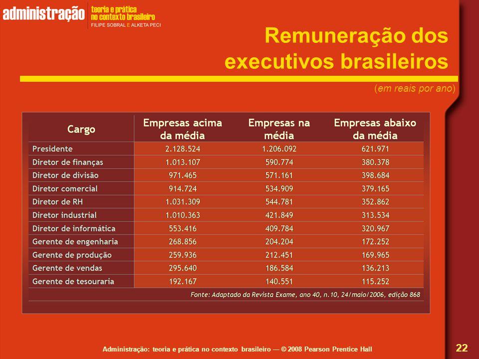 Administração: teoria e prática no contexto brasileiro © 2008 Pearson Prentice Hall Remuneração dos executivos brasileiros (em reais por ano) 22