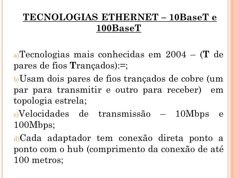 TECNOLOGIAS ETHERNET – 10BaseT e 100BaseT a) Tecnologias mais conhecidas em 2004 – ( T de pares de fios T rançados):=; b) Usam dois pares de fios tran
