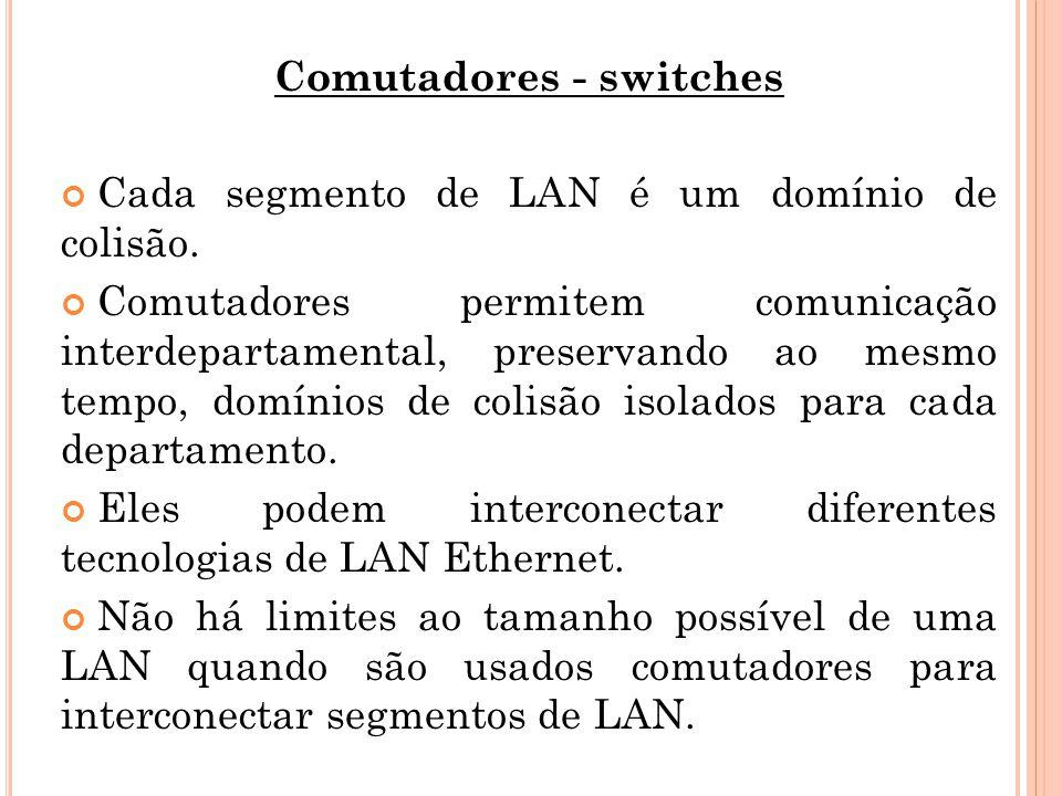Comutadores - switches Cada segmento de LAN é um domínio de colisão. Comutadores permitem comunicação interdepartamental, preservando ao mesmo tempo,