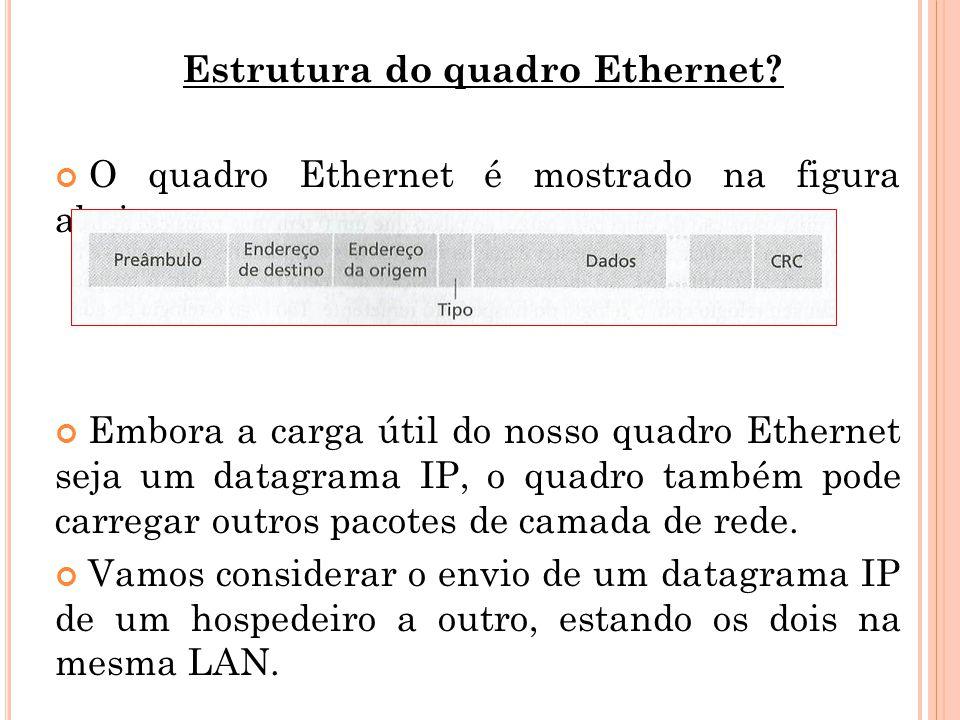 Estrutura do quadro Ethernet? O quadro Ethernet é mostrado na figura abaixo: Embora a carga útil do nosso quadro Ethernet seja um datagrama IP, o quad