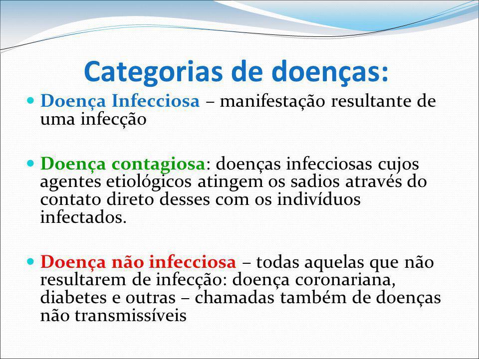 ETIOLOGIA x AGENTE ETIOLÓGICO Gr.