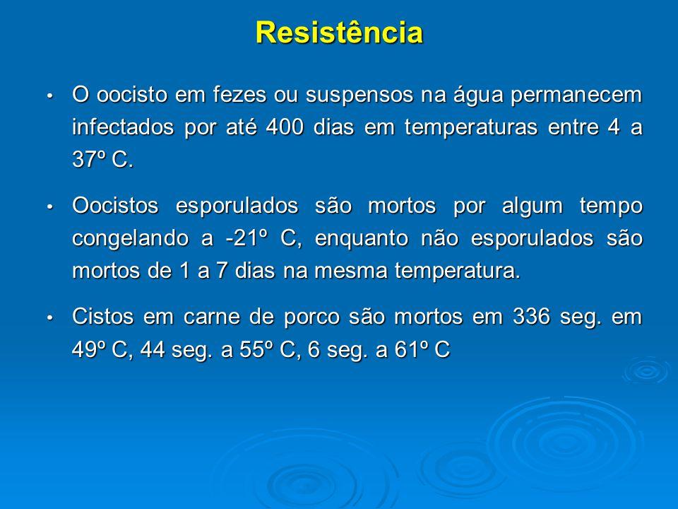 Resistência O oocisto em fezes ou suspensos na água permanecem infectados por até 400 dias em temperaturas entre 4 a 37º C.