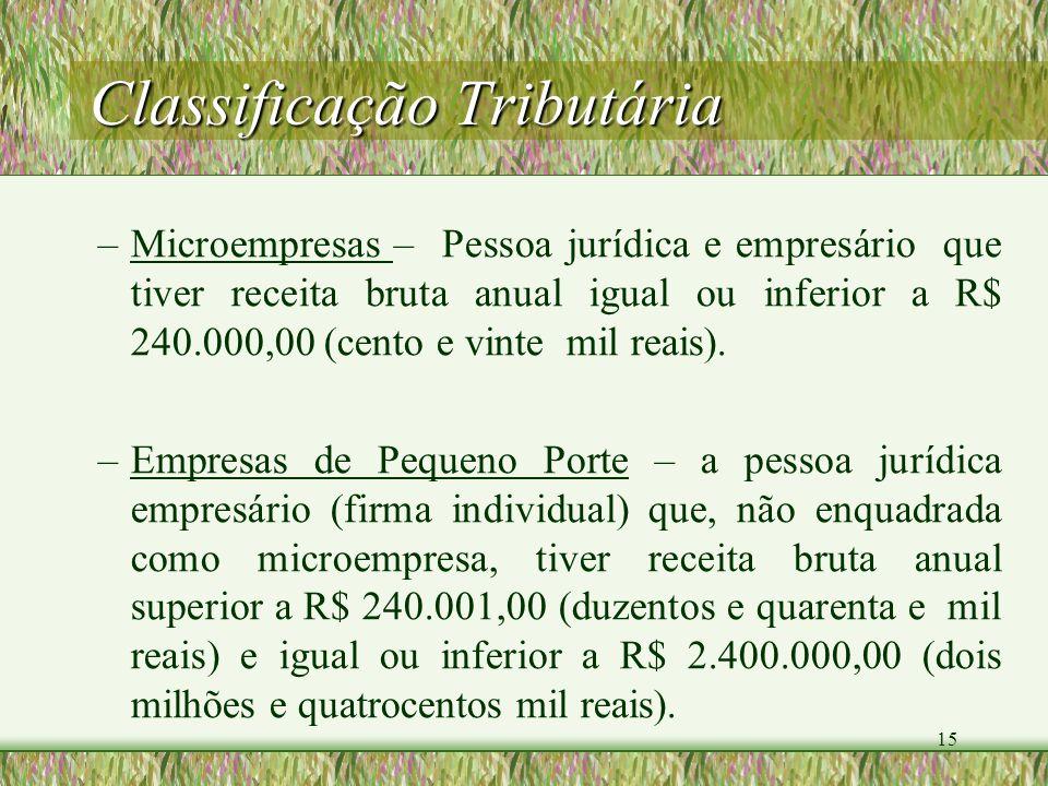 15 Classificação Tributária –Microempresas – Pessoa jurídica e empresário que tiver receita bruta anual igual ou inferior a R$ 240.000,00 (cento e vin