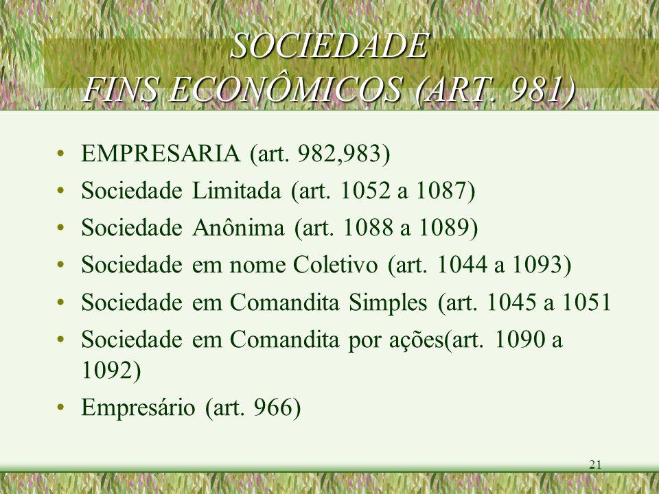21 SOCIEDADE FINS ECONÔMICOS (ART. 981) EMPRESARIA (art. 982,983) Sociedade Limitada (art. 1052 a 1087) Sociedade Anônima (art. 1088 a 1089) Sociedade