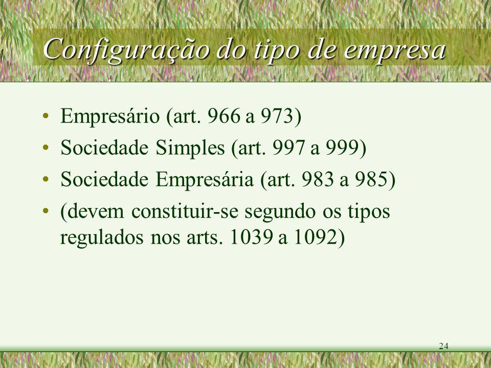 24 Configuração do tipo de empresa Empresário (art. 966 a 973) Sociedade Simples (art. 997 a 999) Sociedade Empresária (art. 983 a 985) (devem constit