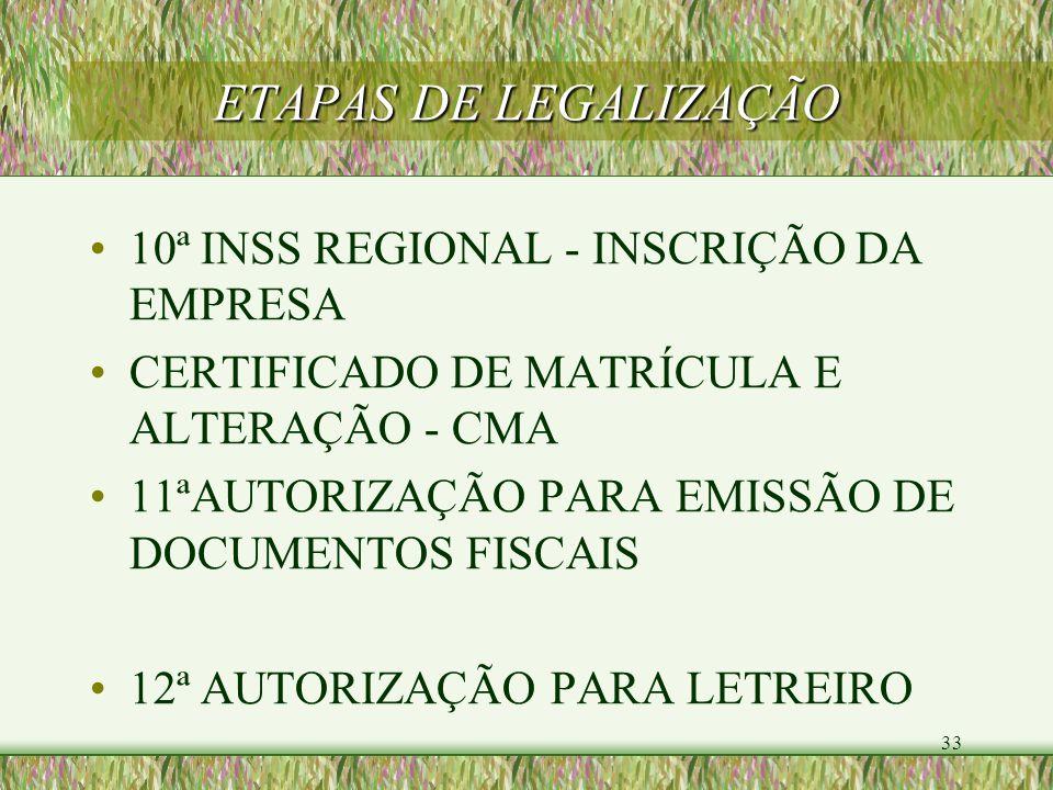 33 ETAPAS DE LEGALIZAÇÃO 10ª INSS REGIONAL - INSCRIÇÃO DA EMPRESA CERTIFICADO DE MATRÍCULA E ALTERAÇÃO - CMA 11ªAUTORIZAÇÃO PARA EMISSÃO DE DOCUMENTOS