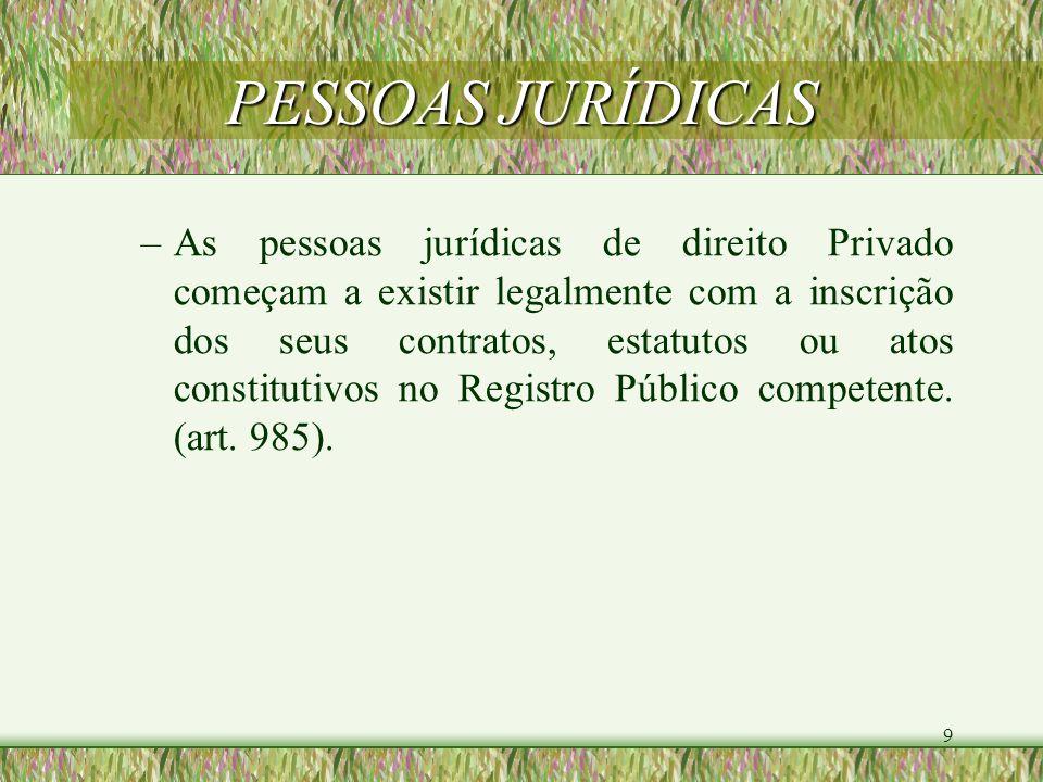 9 PESSOAS JURÍDICAS –As pessoas jurídicas de direito Privado começam a existir legalmente com a inscrição dos seus contratos, estatutos ou atos consti