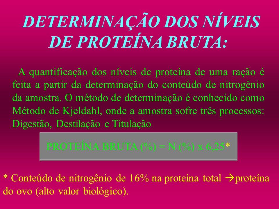 DETERMINAÇÃO DOS NÍVEIS DE PROTEÍNA BRUTA: A quantificação dos níveis de proteína de uma ração é feita a partir da determinação do conteúdo de nitrogê