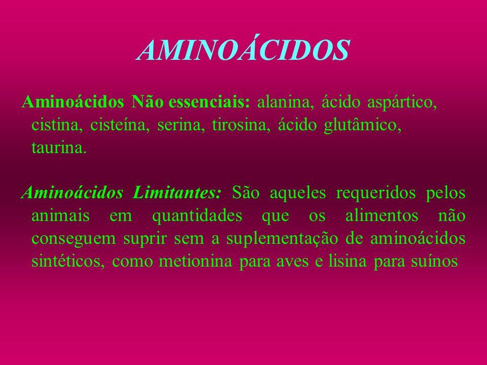 AMINOÁCIDOS Aminoácidos Não essenciais: alanina, ácido aspártico, cistina, cisteína, serina, tirosina, ácido glutâmico, taurina. Aminoácidos Limitante