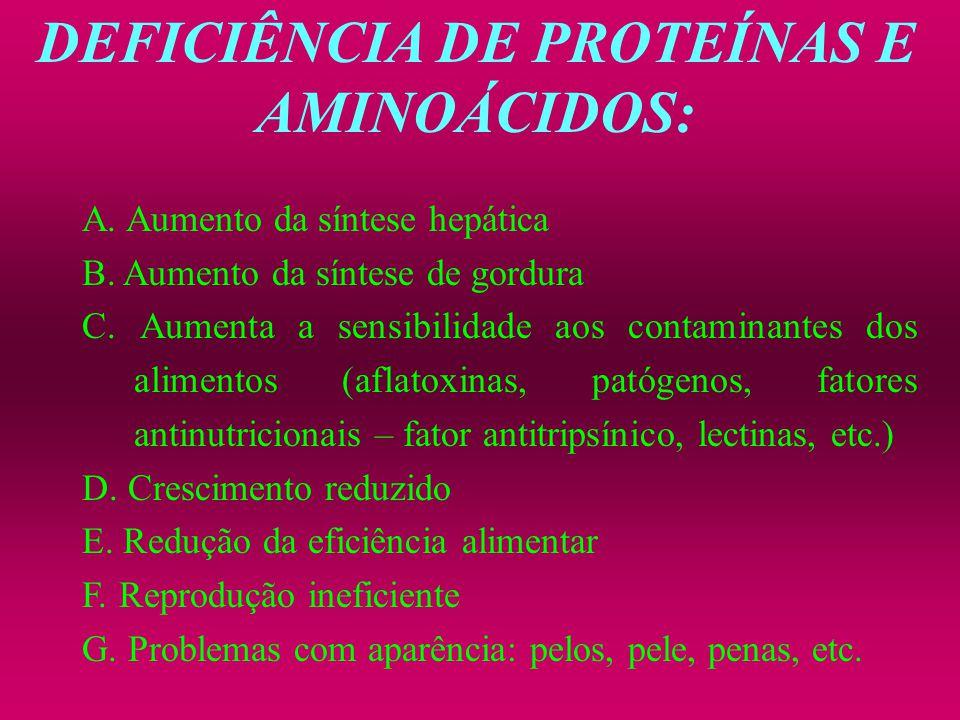 DEFICIÊNCIA DE PROTEÍNAS E AMINOÁCIDOS: A. Aumento da síntese hepática B. Aumento da síntese de gordura C. Aumenta a sensibilidade aos contaminantes d